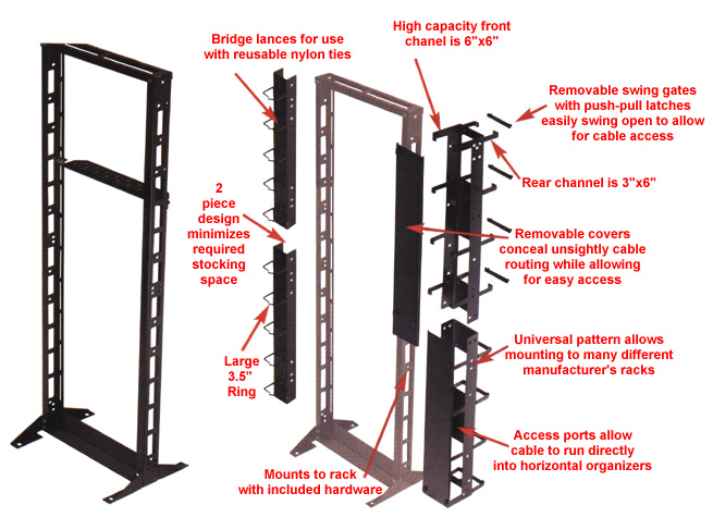network rack wiring equipment racks
